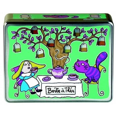 La Boîte à Thé compartimentée, Derrière La Porte
