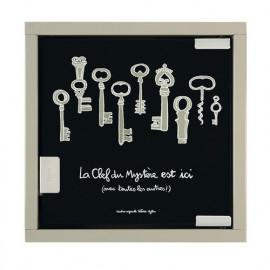 Armoire à clés Mystère, Derrière la porte